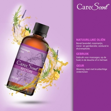 CareScent Restore Massage Olie test